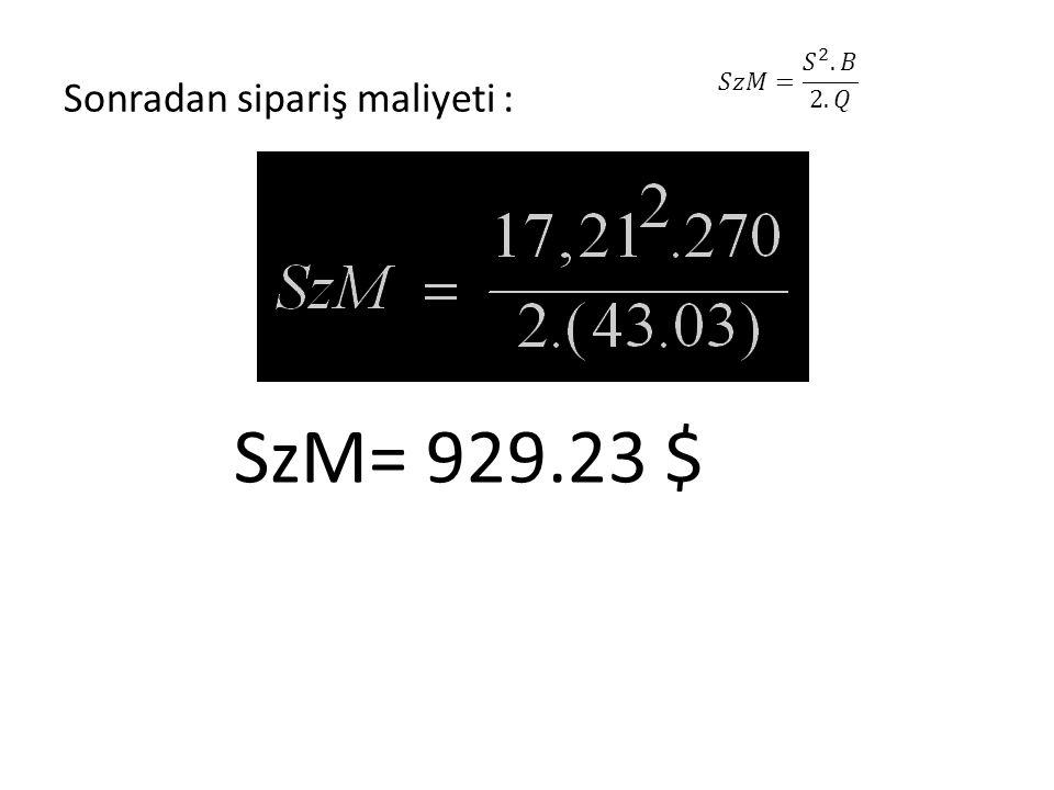 Sonradan sipariş maliyeti : SzM= 929.23 $