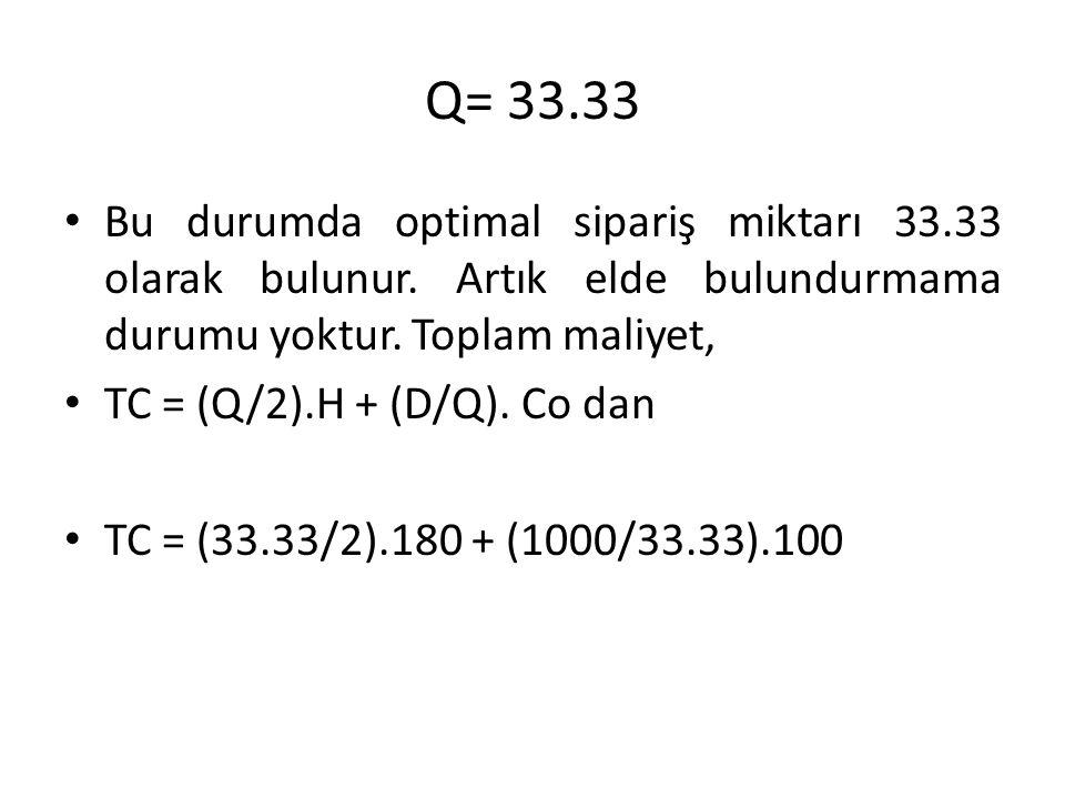 Q= 33.33 Bu durumda optimal sipariş miktarı 33.33 olarak bulunur. Artık elde bulundurmama durumu yoktur. Toplam maliyet, TC = (Q/2).H + (D/Q). Co dan
