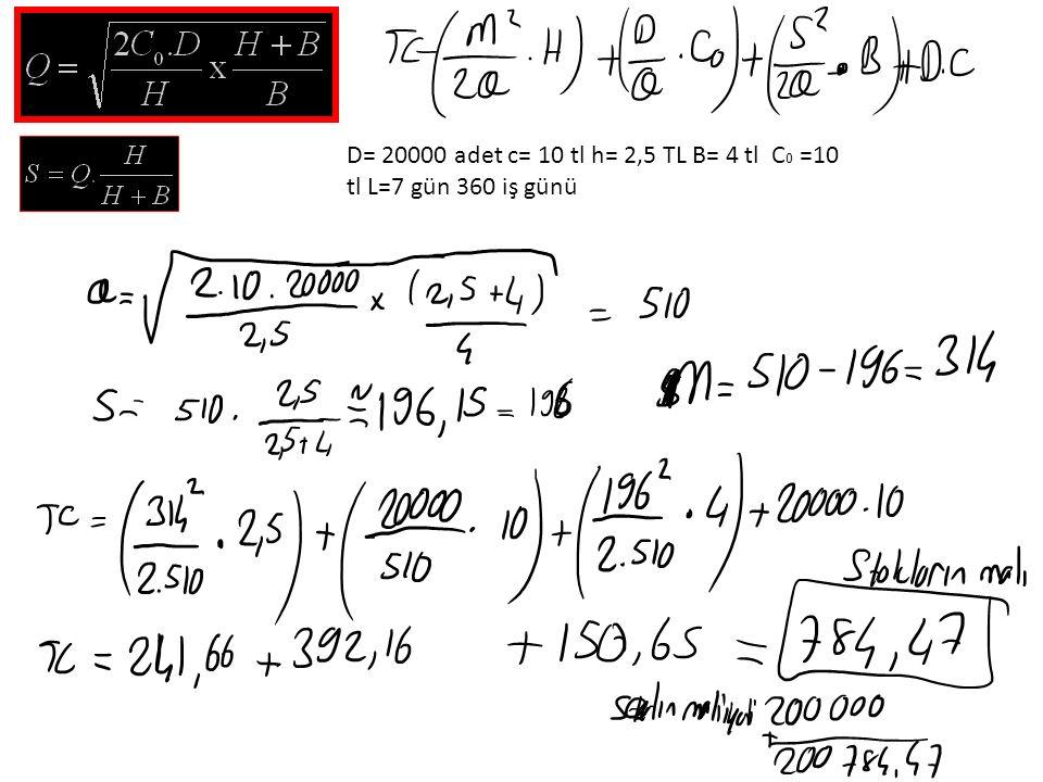 D= 20000 adet c= 10 tl h= 2,5 TL B= 4 tl C 0 =10 tl L=7 gün 360 iş günü