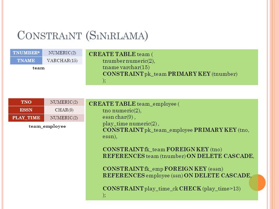 C ONSTRAıNT (S ıNıRLAMA ) CONSTRAINT isim PRIMARY KEY (sütunlar) CONSTRAINT isim FOREIGN KEY (sütun) REFERENCES tablo (sütunun bu tablodaki adı) CONSTRAINT isim FOREIGN KEY (sütun) REFERENCES tablo (sütunun bu tablodaki adı) ON DELETE CASCADE CONSTRAINT isim CHECK (şart) ALTER TABLE tablo DROP CONSTRAINT isim