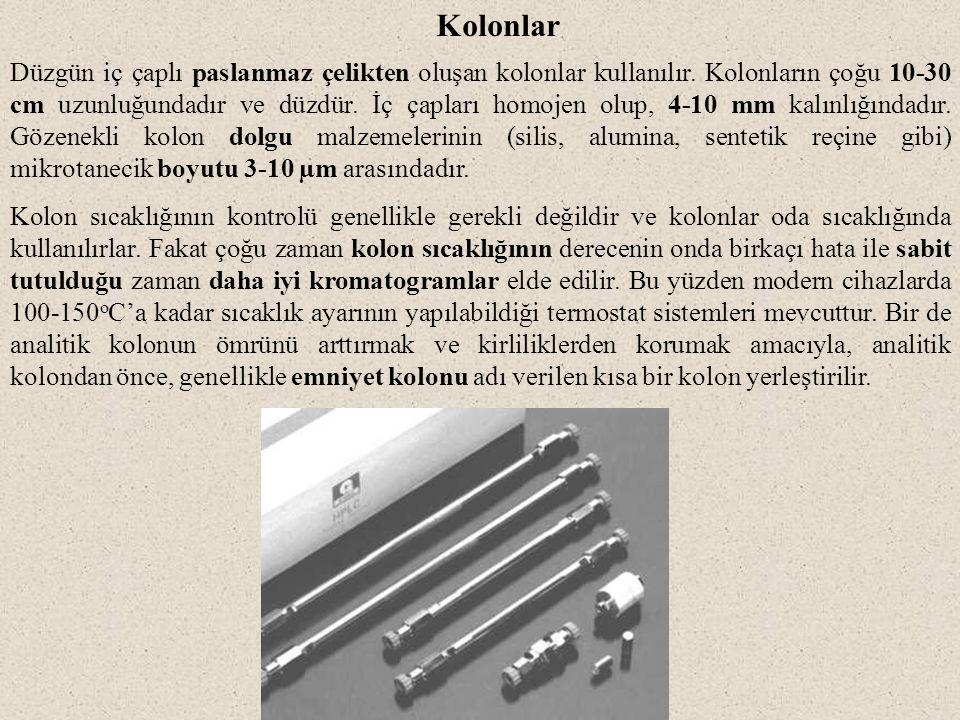Kolonlar Düzgün iç çaplı paslanmaz çelikten oluşan kolonlar kullanılır. Kolonların çoğu 10-30 cm uzunluğundadır ve düzdür. İç çapları homojen olup, 4-