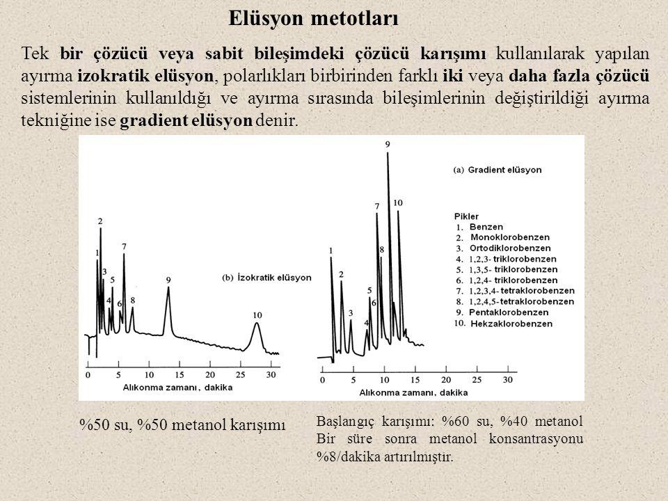Elüsyon metotları Tek bir çözücü veya sabit bileşimdeki çözücü karışımı kullanılarak yapılan ayırma izokratik elüsyon, polarlıkları birbirinden farklı