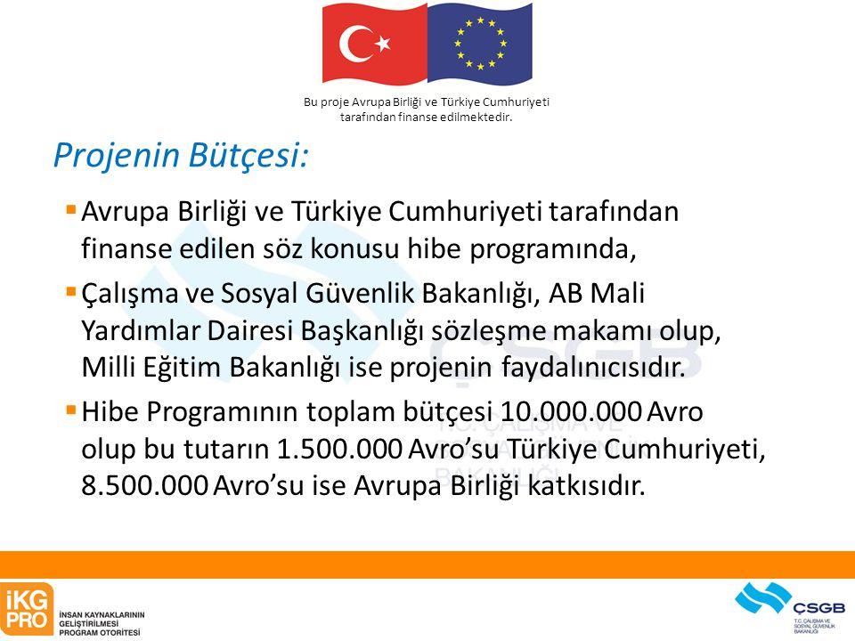 Bu proje Avrupa Birliği ve Türkiye Cumhuriyeti tarafından finanse edilmektedir. Projenin Bütçesi:  Avrupa Birliği ve Türkiye Cumhuriyeti tarafından f