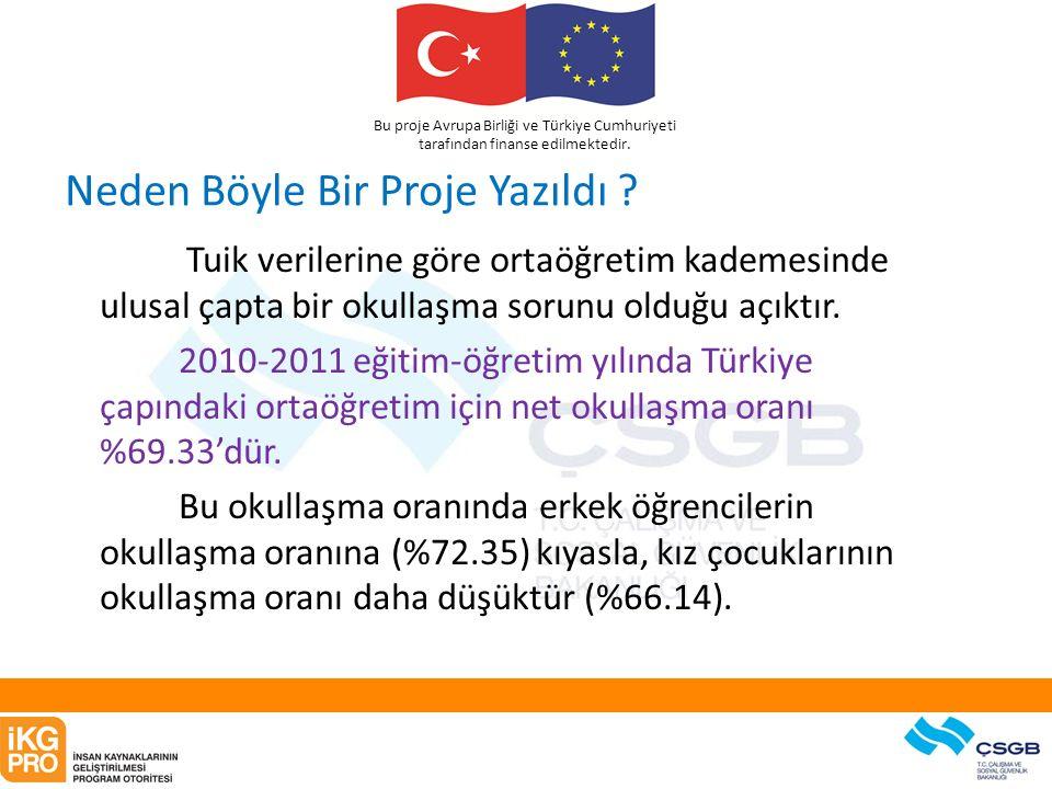 Bu proje Avrupa Birliği ve Türkiye Cumhuriyeti tarafından finanse edilmektedir. Neden Böyle Bir Proje Yazıldı ? Tuik verilerine göre ortaöğretim kadem