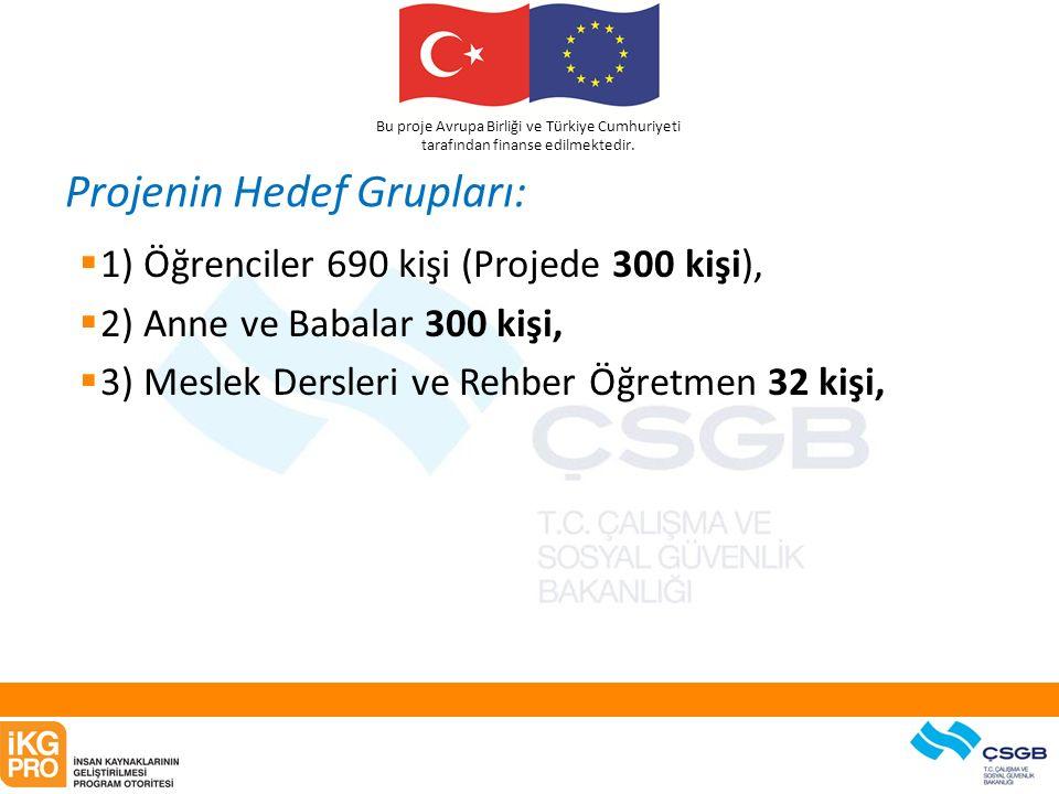 Bu proje Avrupa Birliği ve Türkiye Cumhuriyeti tarafından finanse edilmektedir. Projenin Hedef Grupları:  1) Öğrenciler 690 kişi (Projede 300 kişi),