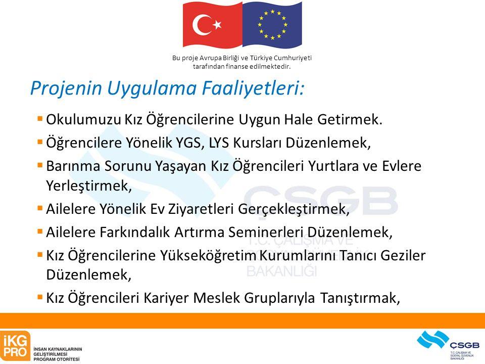 Bu proje Avrupa Birliği ve Türkiye Cumhuriyeti tarafından finanse edilmektedir. Projenin Uygulama Faaliyetleri:  Okulumuzu Kız Öğrencilerine Uygun Ha