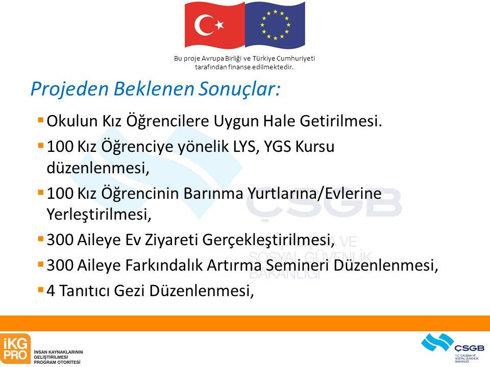 Bu proje Avrupa Birliği ve Türkiye Cumhuriyeti tarafından finanse edilmektedir. Projeden Beklenen Sonuçlar:  Okulun Kız Öğrencilere Uygun Hale Getiri
