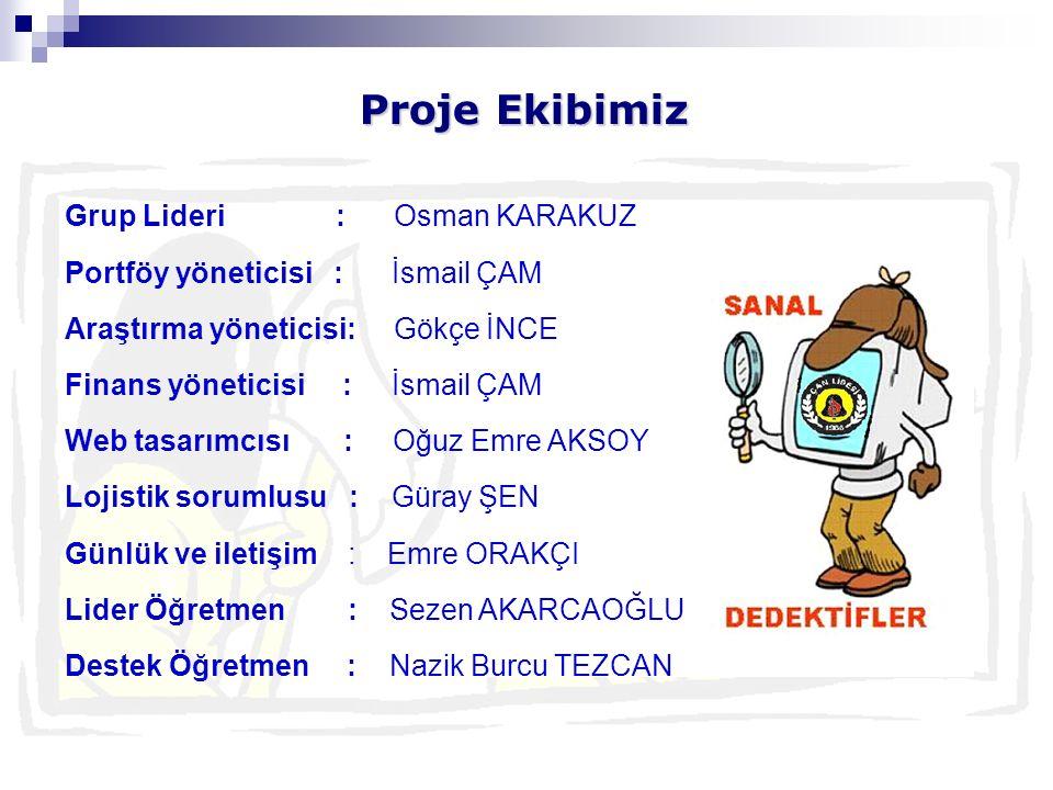 Proje Ekibimiz Grup Lideri : Osman KARAKUZ Portföy yöneticisi : İsmail ÇAM Araştırma yöneticisi: Gökçe İNCE Finans yöneticisi : İsmail ÇAM Web tasarımcısı : Oğuz Emre AKSOY Lojistik sorumlusu : Güray ŞEN Günlük ve iletişim : Emre ORAKÇI Lider Öğretmen : Sezen AKARCAOĞLU Destek Öğretmen : Nazik Burcu TEZCAN