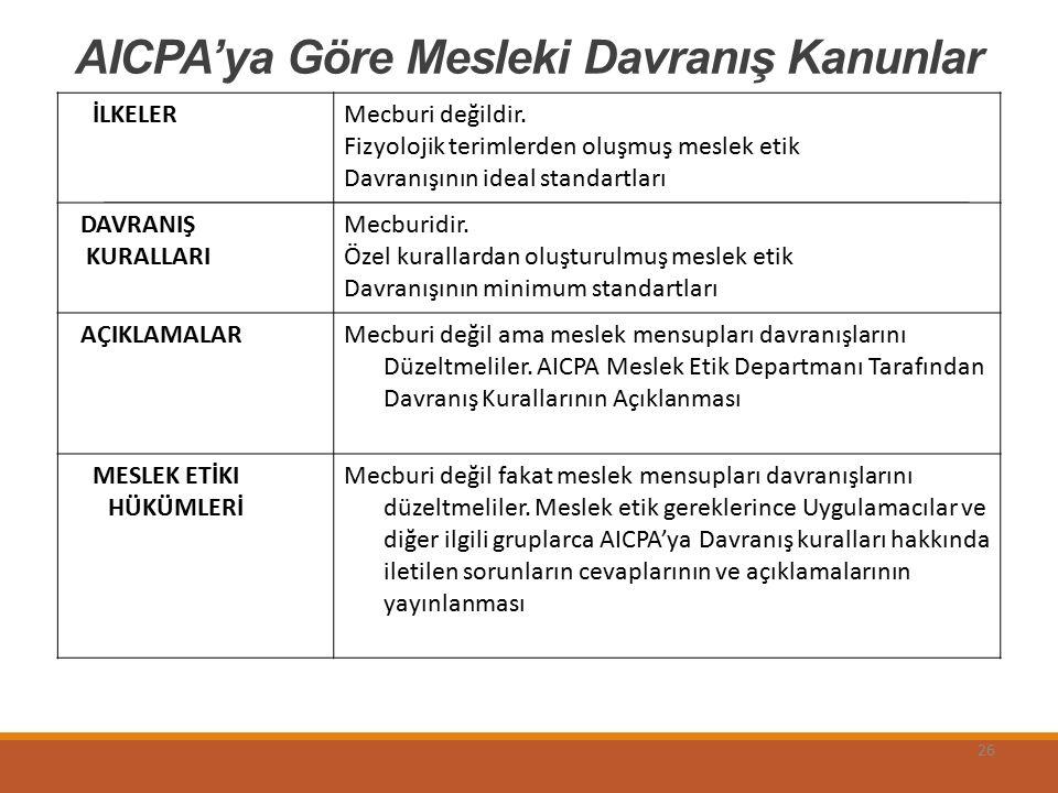 AICPA'ya Göre Mesleki Davranış Kanunlar İLKELERMecburi değildir.