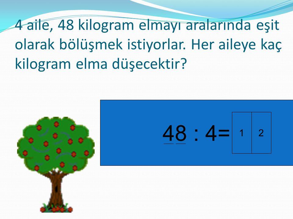 4 aile, 48 kilogram elmayı aralarında eşit olarak bölüşmek istiyorlar. Her aileye kaç kilogram elma düşecektir? 48 : 4= 12