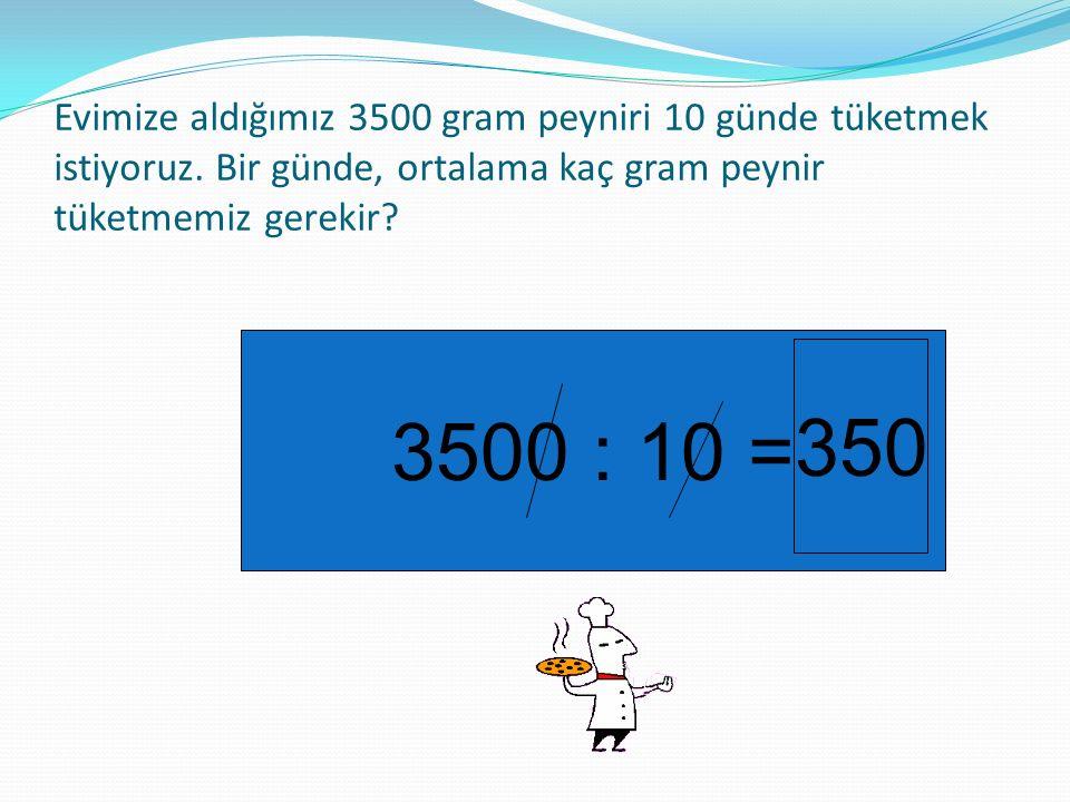 Evimize aldığımız 3500 gram peyniri 10 günde tüketmek istiyoruz. Bir günde, ortalama kaç gram peynir tüketmemiz gerekir? 3500 : 10 = 350