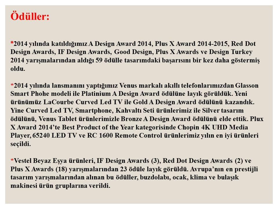 Ödüller: * 2014 yılında katıldığımız A Design Award 2014, Plus X Award 2014-2015, Red Dot Design Awards, IF Design Awards, Good Design, Plus X Awards