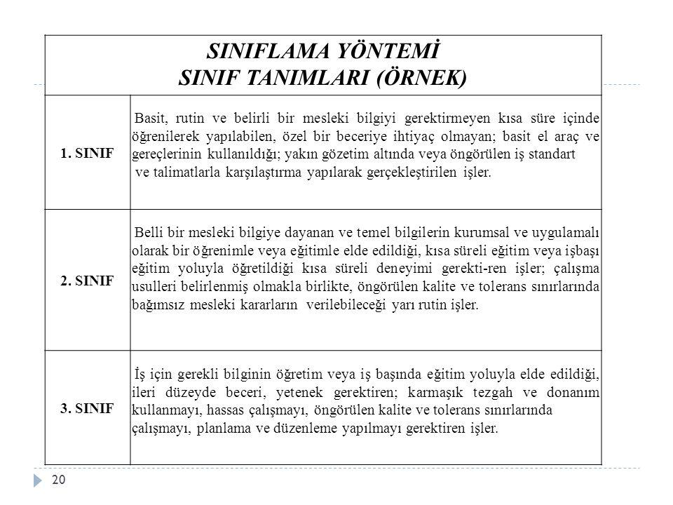 SINIFLAMA YÖNTEMİ SINIF TANIMLARI (ÖRNEK) 1.