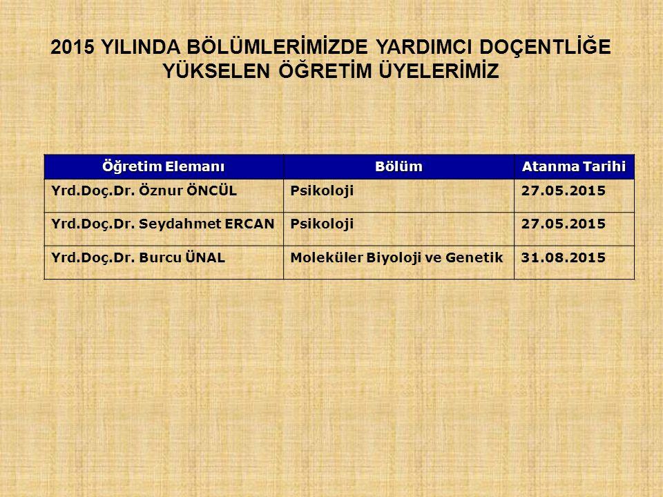 Öğretim Elemanı Bölüm Atanma Tarihi Yrd.Doç.Dr.Öznur ÖNCÜLPsikoloji27.05.2015 Yrd.Doç.Dr.