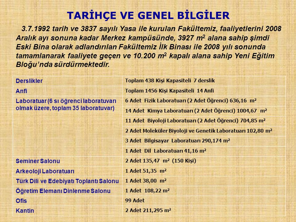 TARİHÇE VE GENEL BİLGİLER 3.7.1992 tarih ve 3837 sayılı Yasa ile kurulan Fakültemiz, faaliyetlerini 2008 Aralık ayı sonuna kadar Merkez kampüsünde, 39