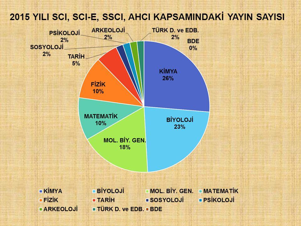 2015 YILI SCI, SCI-E, SSCI, AHCI KAPSAMINDAKİ YAYIN SAYISI