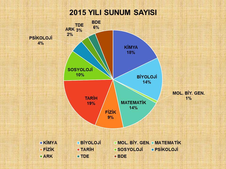 2015 YILI SUNUM SAYISI