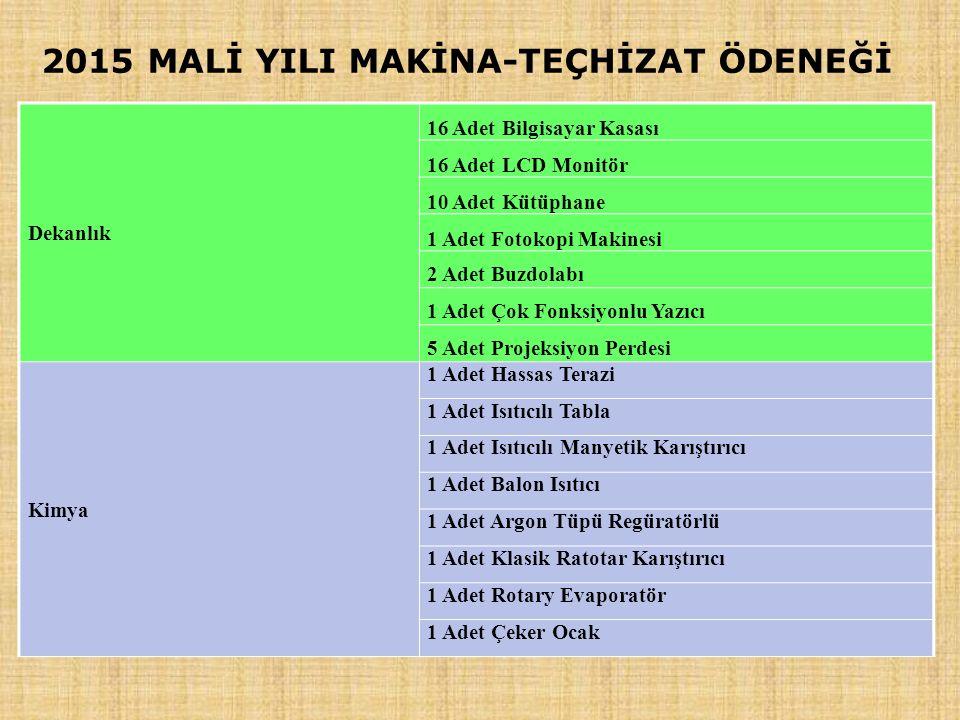 2015 MALİ YILI MAKİNA-TEÇHİZAT ÖDENEĞİ Dekanlık 16 Adet Bilgisayar Kasası 16 Adet LCD Monitör 10 Adet Kütüphane 1 Adet Fotokopi Makinesi 2 Adet Buzdol