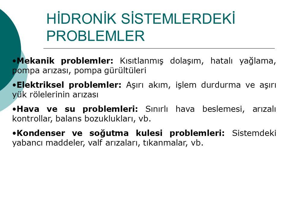 HİDRONİK SİSTEMLERDEKİ PROBLEMLER Mekanik problemler: Kısıtlanmış dolaşım, hatalı yağlama, pompa arızası, pompa gürültüleri Elektriksel problemler: Aş