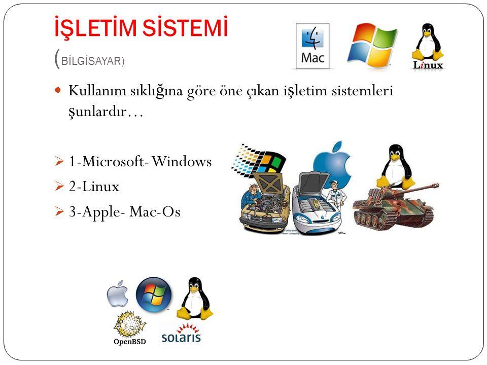 İŞLETİM SİSTEMİ ( BİLGİSAYAR) Kullanım sıklı ğ ına göre öne çıkan i ş letim sistemleri ş unlardır…  1-Microsoft- Windows  2-Linux  3-Apple- Mac-Os