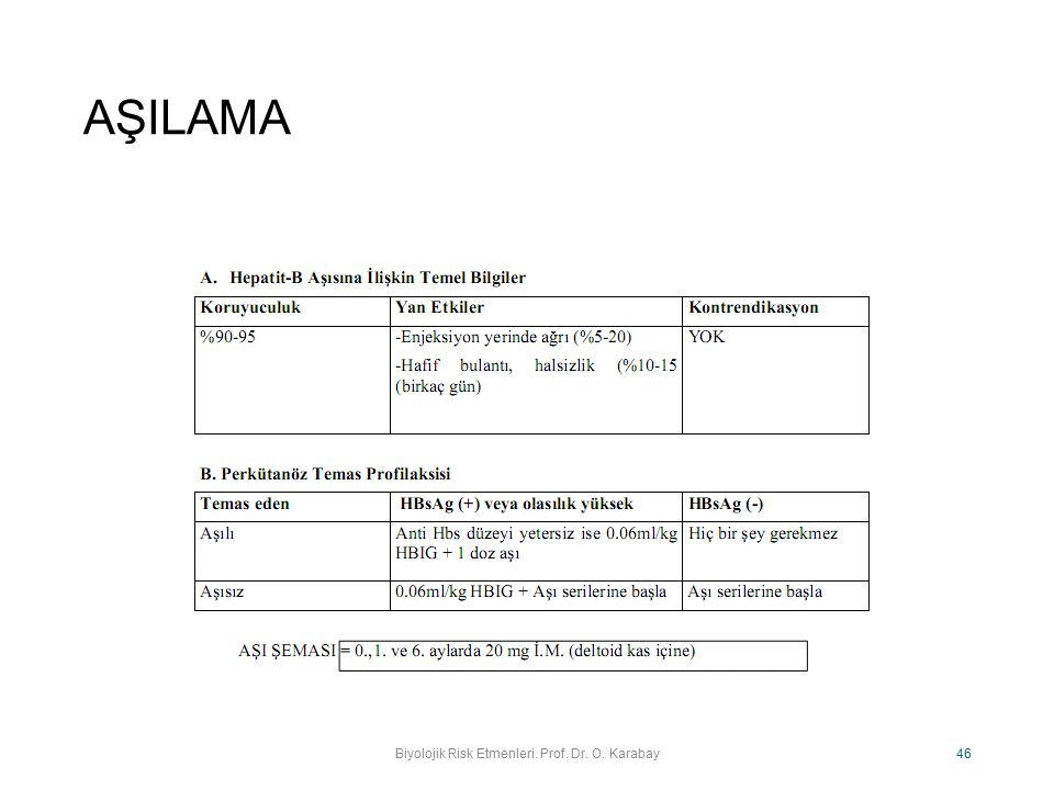 AŞILAMA Biyolojik Risk Etmenleri. Prof. Dr. O. Karabay 46