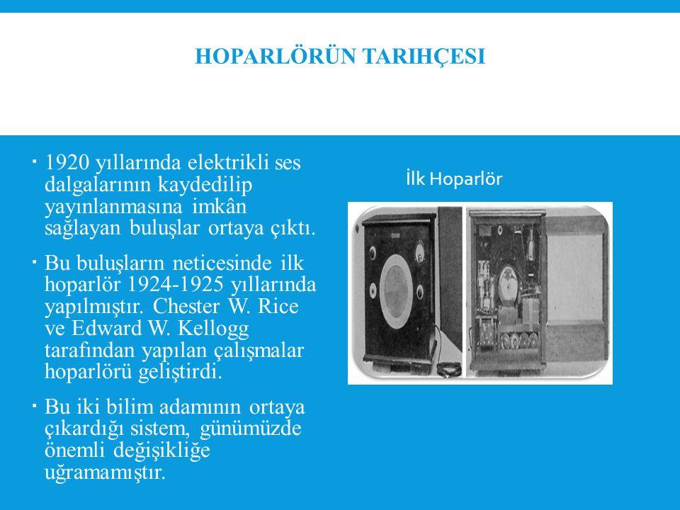 HOPARLÖRÜN TARIHÇESI  1920 yıllarında elektrikli ses dalgalarının kaydedilip yayınlanmasına imkân sağlayan buluşlar ortaya çıktı.