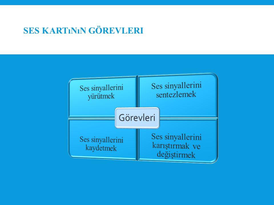 SES KARTı RENK GIRIŞLERI
