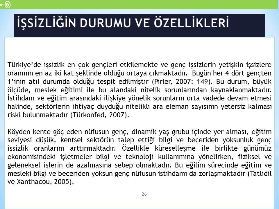 Türkiye'de işsizlik en çok gençleri etkilemekte ve genç işsizlerin yetişkin işsizlere oranının en az iki kat şeklinde olduğu ortaya çıkmaktadır. Bugün