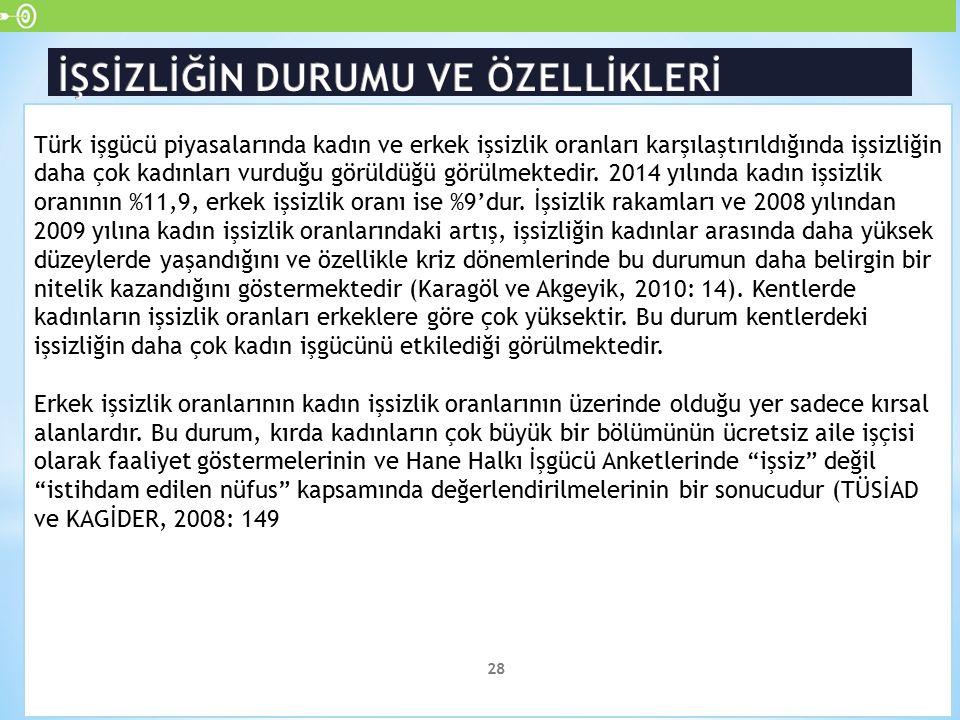 Türk işgücü piyasalarında kadın ve erkek işsizlik oranları karşılaştırıldığında işsizliğin daha çok kadınları vurduğu görüldüğü görülmektedir. 2014 yı