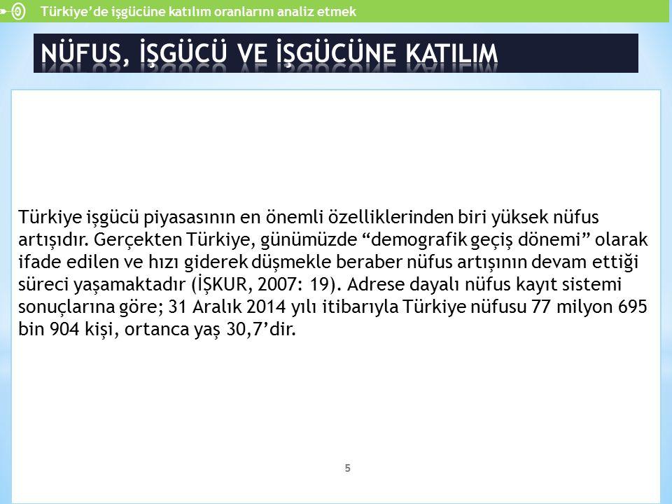 """Türkiye işgücü piyasasının en önemli özelliklerinden biri yüksek nüfus artışıdır. Gerçekten Türkiye, günümüzde """"demografik geçiş dönemi"""" olarak ifade"""