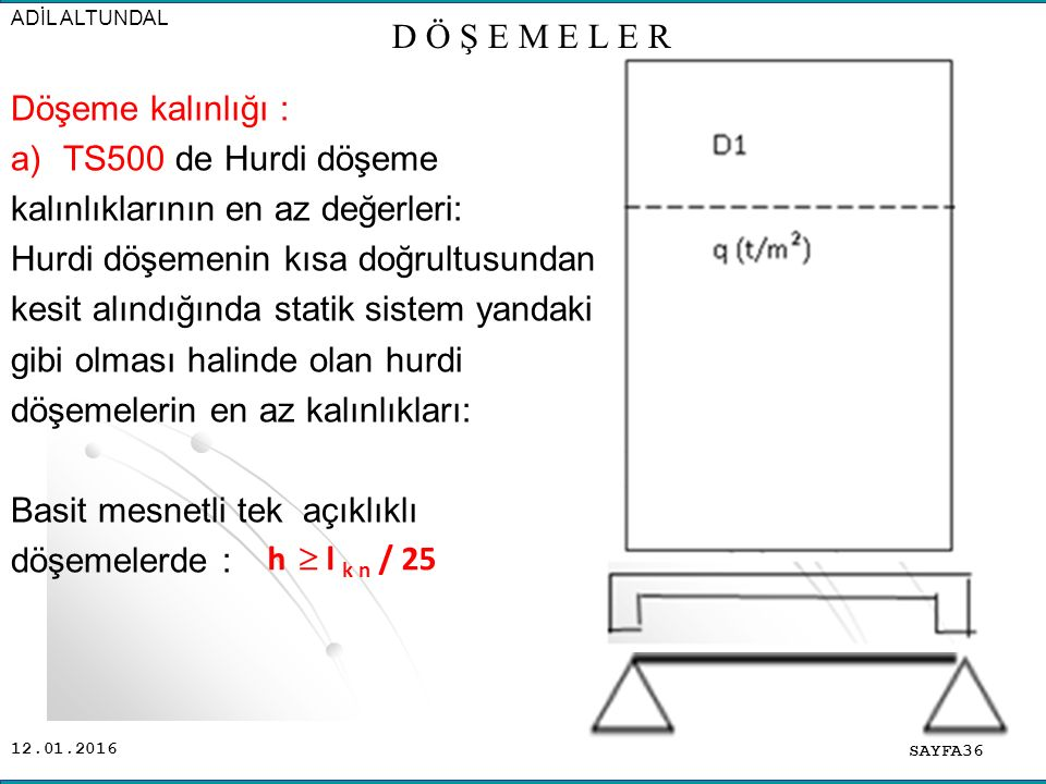 12.01.2016 Döşeme kalınlığı : a)TS500 de Hurdi döşeme kalınlıklarının en az değerleri: Hurdi döşemenin kısa doğrultusundan kesit alındığında statik sistem yandaki gibi olması halinde olan hurdi döşemelerin en az kalınlıkları: Basit mesnetli tek açıklıklı döşemelerde : SAYFA36 ADİL ALTUNDAL D Ö Ş E M E L E R h  l k n / 25