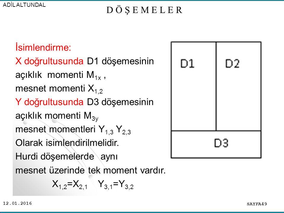 12.01.2016 İsimlendirme: X doğrultusunda D1 döşemesinin açıklık momenti M 1x, mesnet momenti X 1,2 Y doğrultusunda D3 döşemesinin açıklık momenti M 3y mesnet momentleri Y 1,3 Y 2,3 Olarak isimlendirilmelidir.