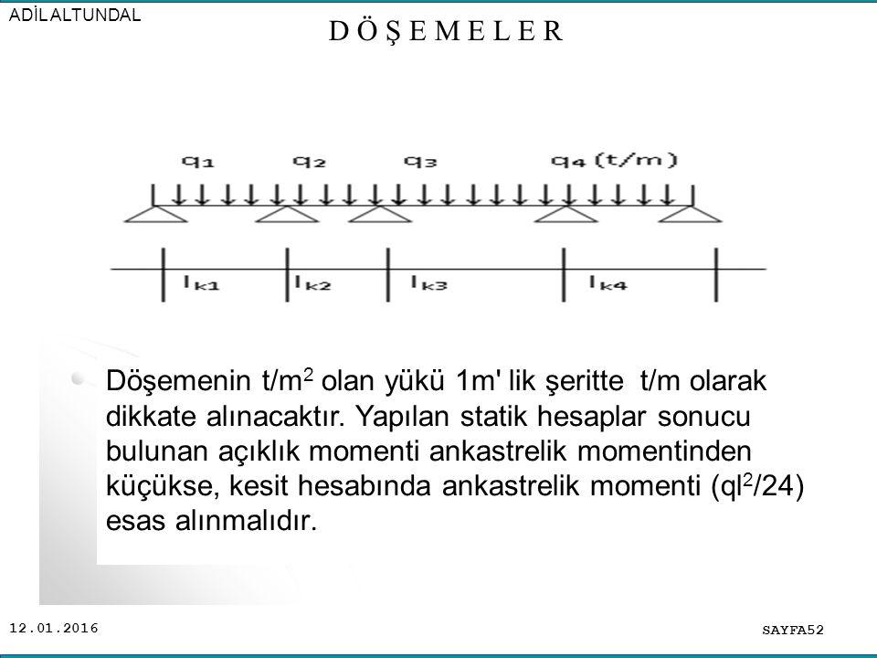 12.01.2016 SAYFA52 ADİL ALTUNDAL D Ö Ş E M E L E R Döşemenin t/m 2 olan yükü 1m lik şeritte t/m olarak dikkate alınacaktır.