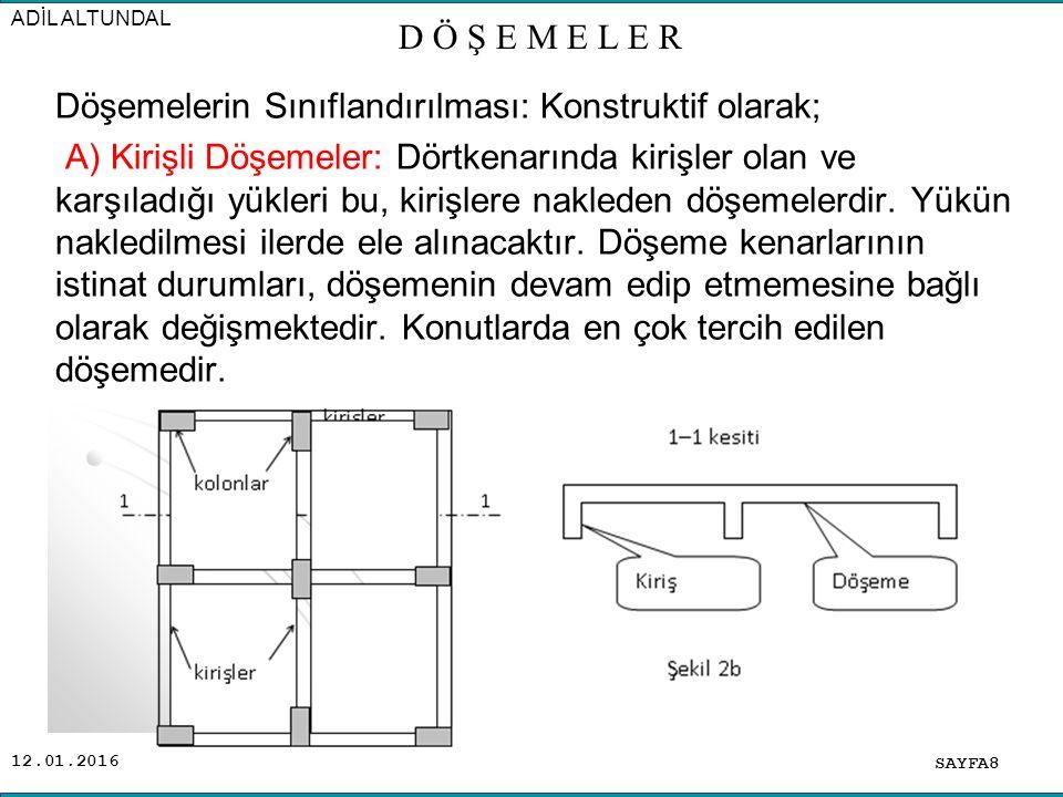 12.01.2016 B) Kirişsiz Döşemeler: Döşemelerin direkt olarak kolonlara oturması durumudur.