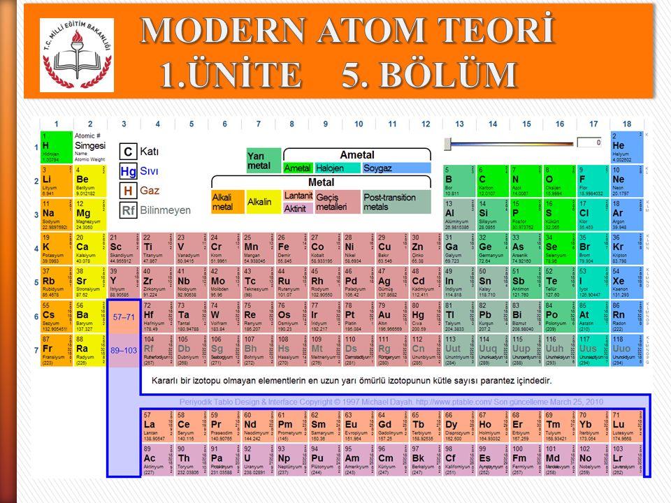s, p, d Elementleri Hidrojen 1A Grubu: Alkali metaller 2A Grubu: Toprak Alkali Metaller 3A Grubu: Toprak Metalleri 4A Grubu 5A Grubu 6A Grubu: Kalkojenler 7A Grubu: Halojenler B Grubu: Geçiş Metalleri f Elementleri Lantanitler ve Aktinitler Asal Gazlar 8A Grubu