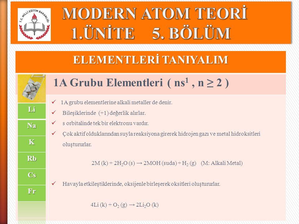 ELEMENTLERİ TANIYALIM 1A Grubu Elementleri ( ns 1, n ≥ 2 ) Diğer alkali metallerin hepsi oksitler ve peroksitler (O 2 -2 iyonu içeren) oluştururlar 2Na (k) + O 2 (s) → 2Na 2 O 2 (k) Potasyum, rubidyum ve sezyum, süperoksitler (O 2 - iyonu içeren) de oluştururlar.