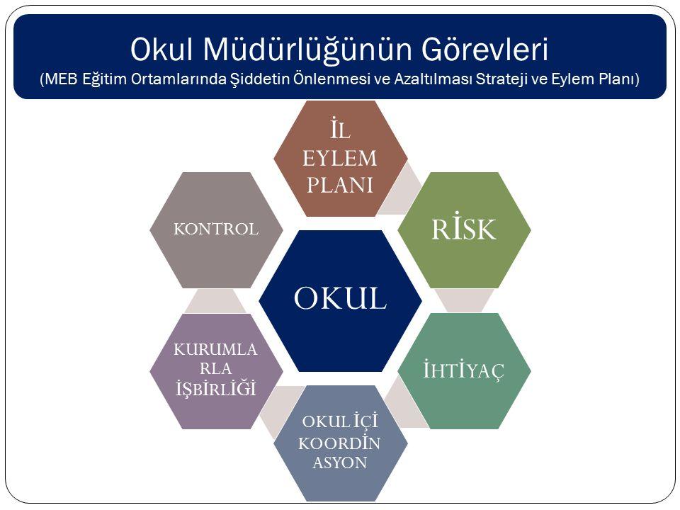 Okul Müdürlüğünün Görevleri (MEB Eğitim Ortamlarında Şiddetin Önlenmesi ve Azaltılması Strateji ve Eylem Planı) OKUL İ L EYLEM PLANI R İ SK İ HT İ YAÇ