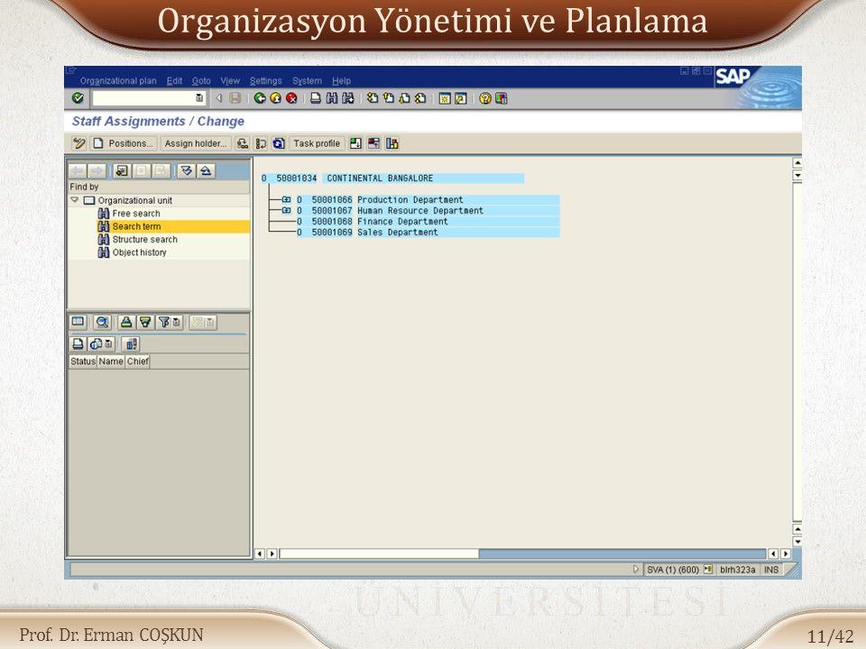 Prof. Dr. Erman COŞKUN Organizasyon Yönetimi ve Planlama 11/42