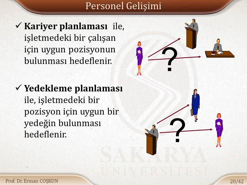 Prof. Dr. Erman COŞKUN Personel Gelişimi Kariyer planlaması ile, işletmedeki bir çalışan için uygun pozisyonun bulunması hedeflenir. Yedekleme planlam