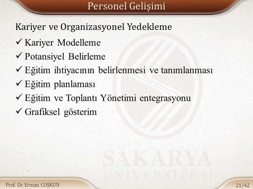 Prof. Dr. Erman COŞKUN Personel Gelişimi Kariyer ve Organizasyonel Yedekleme Kariyer Modelleme Potansiyel Belirleme Eğitim ihtiyacının belirlenmesi ve