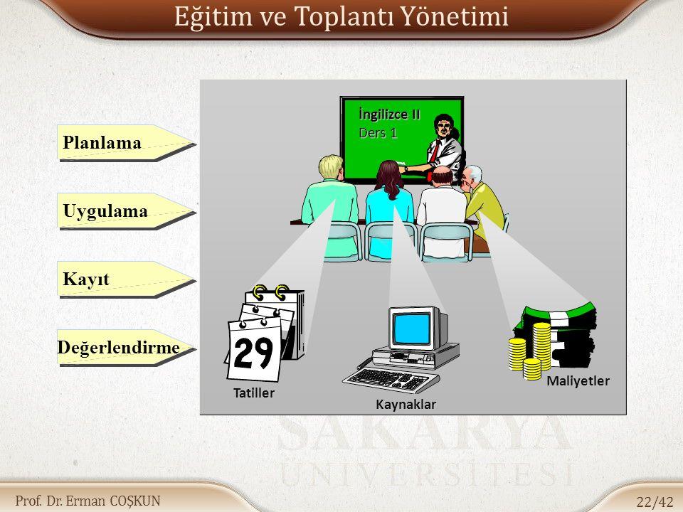 Prof. Dr. Erman COŞKUN Eğitim ve Toplantı Yönetimi 22/42 İngilizce II Ders 1 Maliyetler Tatiller Kaynaklar Planlama Uygulama Kayıt Değerlendirme