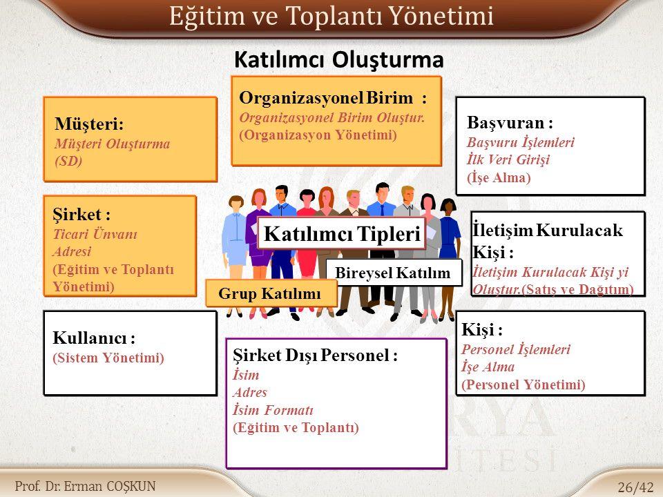 Prof. Dr. Erman COŞKUN Eğitim ve Toplantı Yönetimi 26/42 Katılımcı Tipleri Bireysel Katılım Organizasyonel Birim : Organizasyonel Birim Oluştur. (Orga