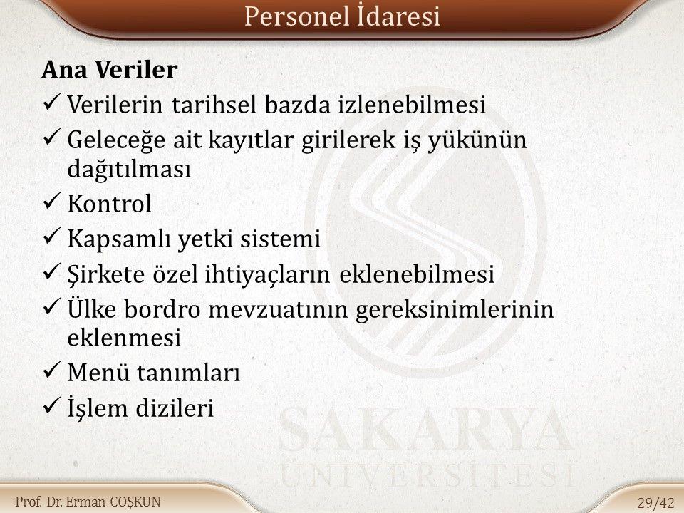 Prof. Dr. Erman COŞKUN Personel İdaresi Ana Veriler Verilerin tarihsel bazda izlenebilmesi Geleceğe ait kayıtlar girilerek iş yükünün dağıtılması Kont