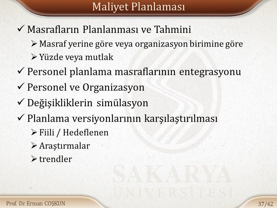 Prof. Dr. Erman COŞKUN Maliyet Planlaması Masrafların Planlanması ve Tahmini  Masraf yerine göre veya organizasyon birimine göre  Yüzde veya mutlak