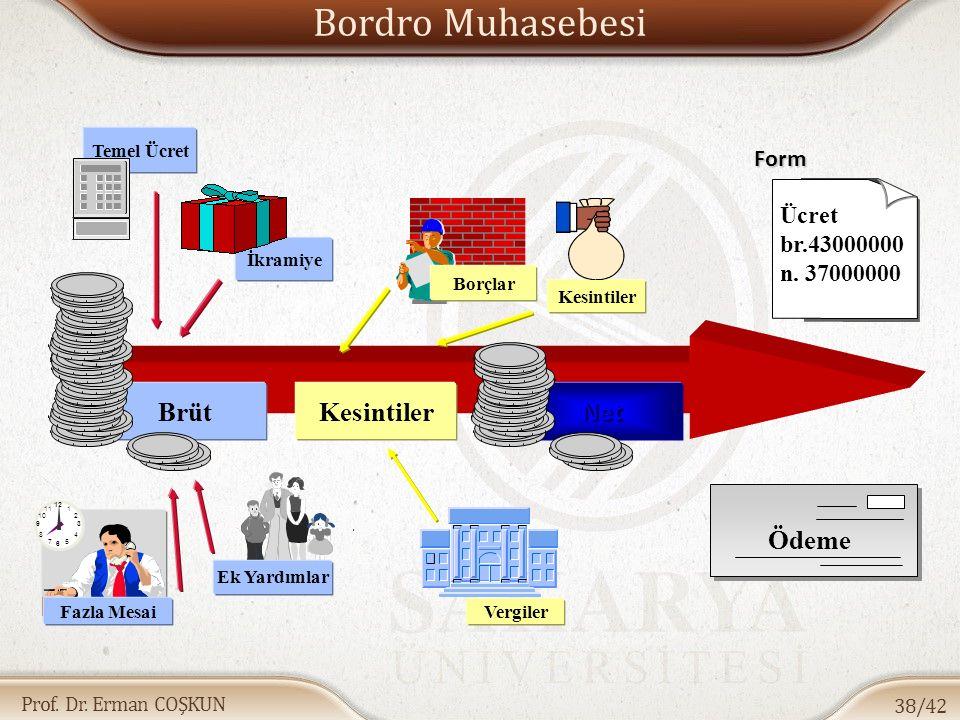 Prof. Dr. Erman COŞKUN Bordro Muhasebesi 38/42