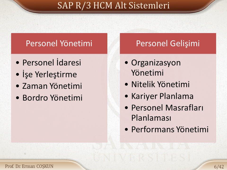 Prof. Dr. Erman COŞKUN SAP R/3 HCM Alt Sistemleri Personel Yönetimi Personel İdaresi İşe Yerleştirme Zaman Yönetimi Bordro Yönetimi Personel Gelişimi