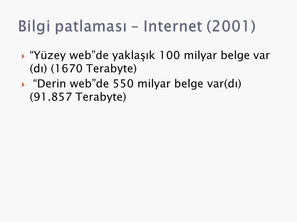  Yüzey web de yaklaşık 100 milyar belge var (dı) (1670 Terabyte)  Derin web de 550 milyar belge var(dı) (91.857 Terabyte)