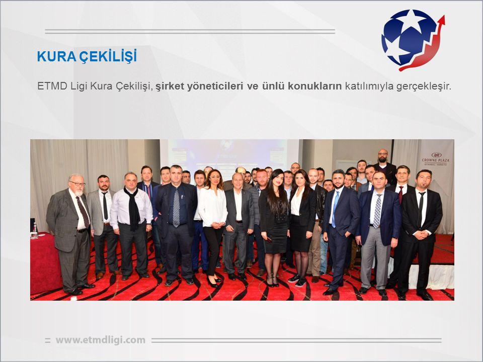 KURA ÇEKİLİŞİ ETMD Ligi Kura Çekilişi, şirket yöneticileri ve ünlü konukların katılımıyla gerçekleşir.