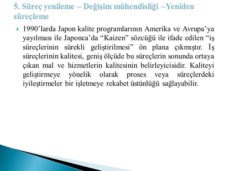""" 1990'larda Japon kalite programlarının Amerika ve Avrupa'ya yayılması ile Japonca'da """"Kaizen"""" sözcüğü ile ifade edilen """"iş süreçlerinin sürekli gel"""