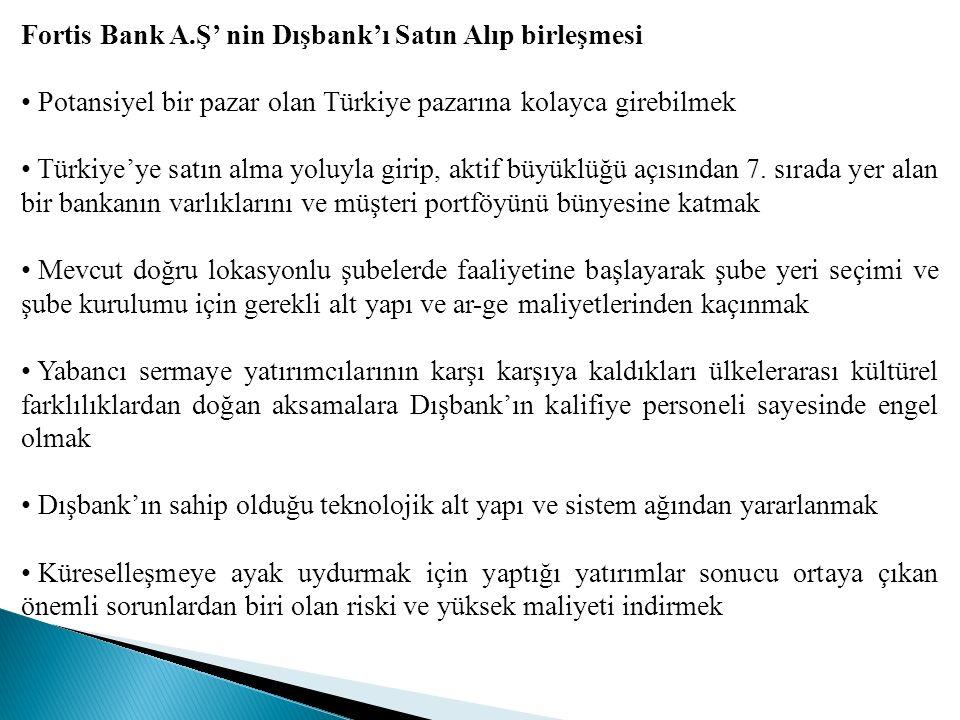 Fortis Bank A.Ş' nin Dışbank'ı Satın Alıp birleşmesi Potansiyel bir pazar olan Türkiye pazarına kolayca girebilmek Türkiye'ye satın alma yoluyla girip